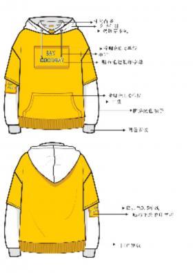 cdr款式图